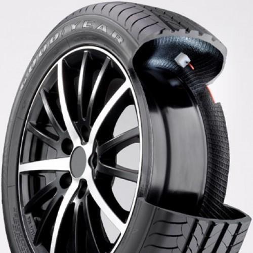 Tecnologías innovadoras para producción de neumáticos